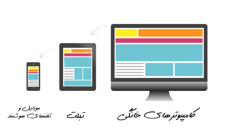 طراحی وب سایت تجاری - سپیا وب